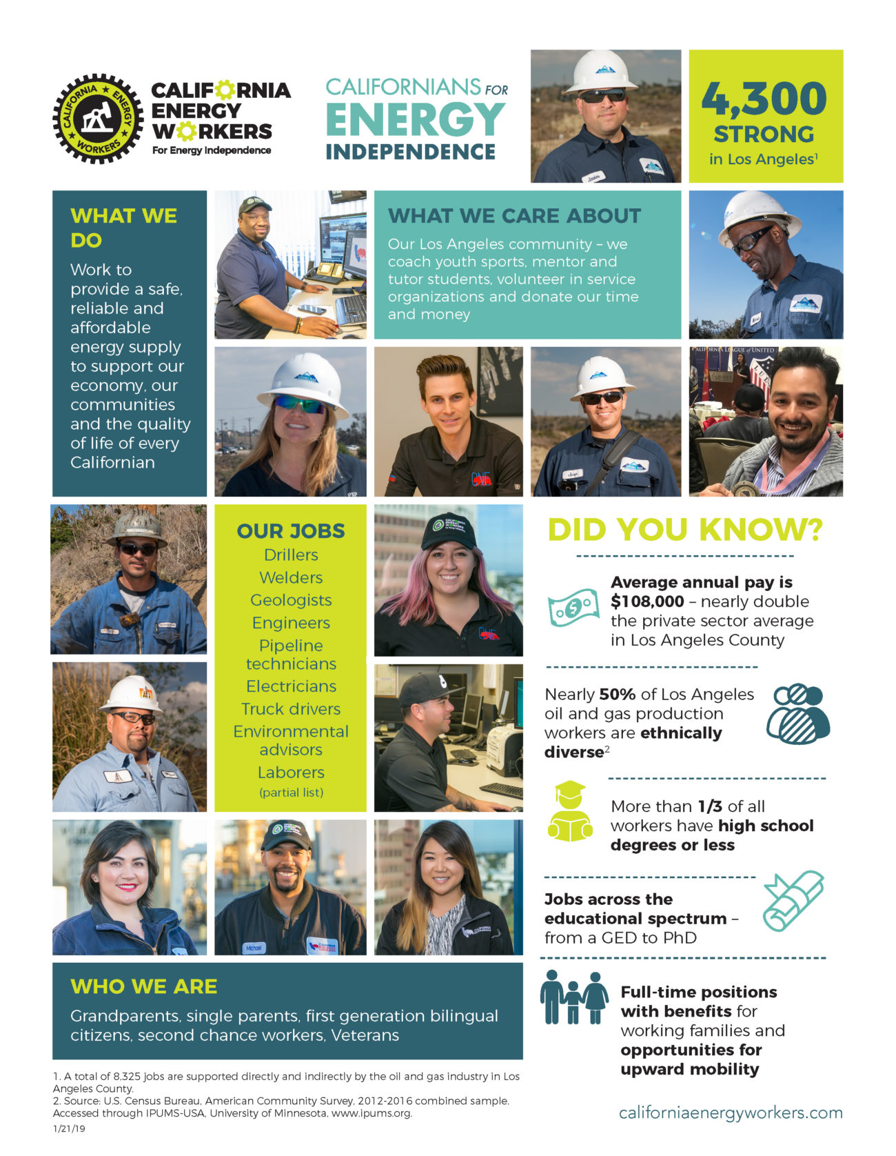 LA Energy Workers Infographic